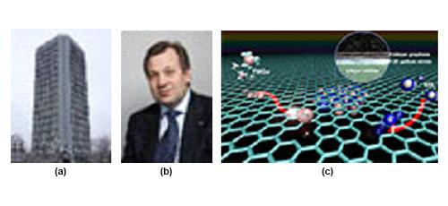 Graphene In Russia: The Main Centers, Research Areas, Results | IAAM