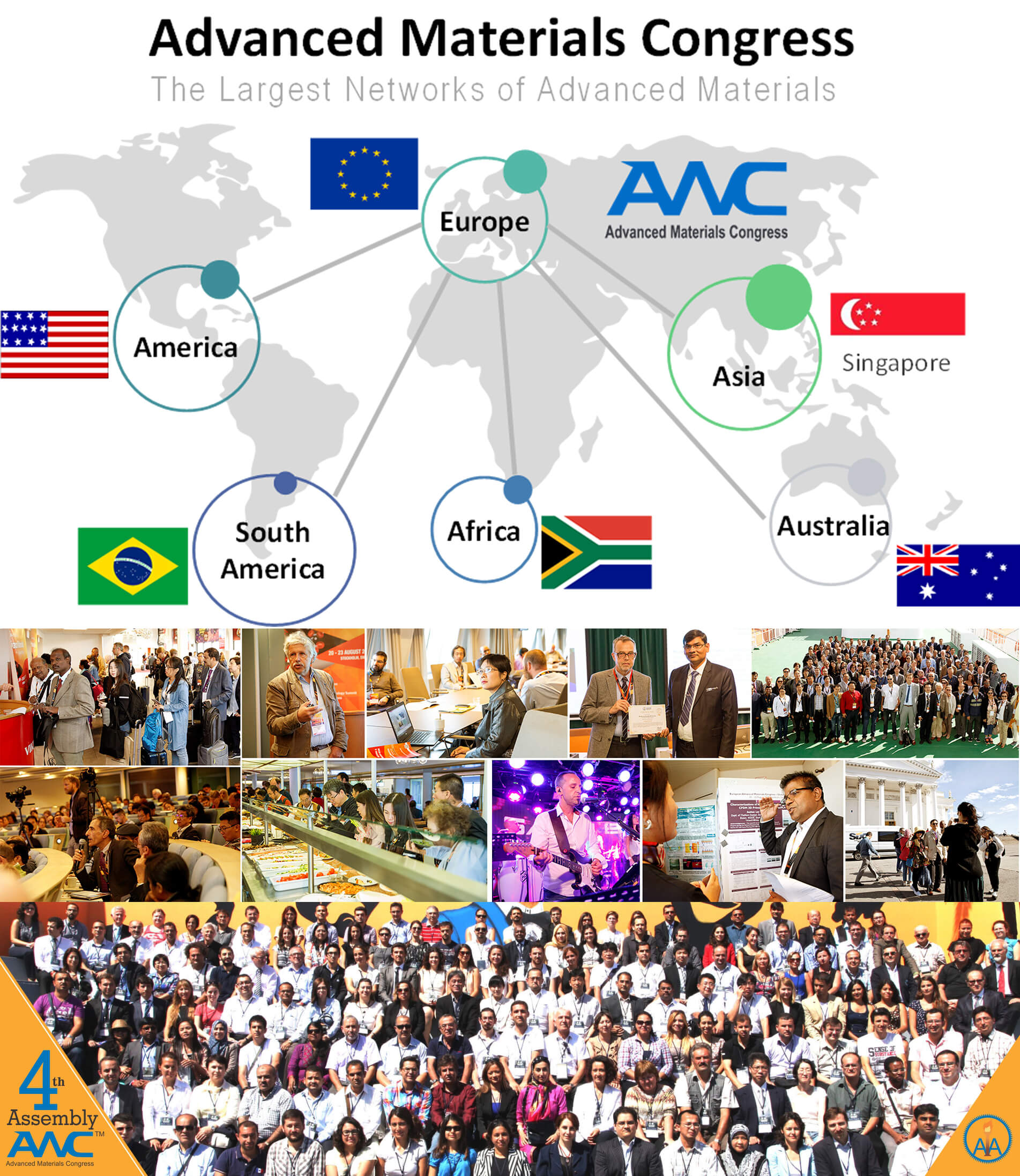 The AMC assemblies has created world largest network in the contemporary research fields of Advanced Materials Science