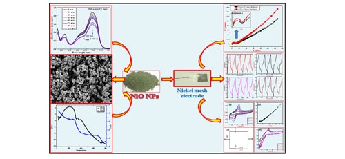 Electrochemical and Photocatalytic Properties of Green Nickel Oxide Nanomaterial | IAAM
