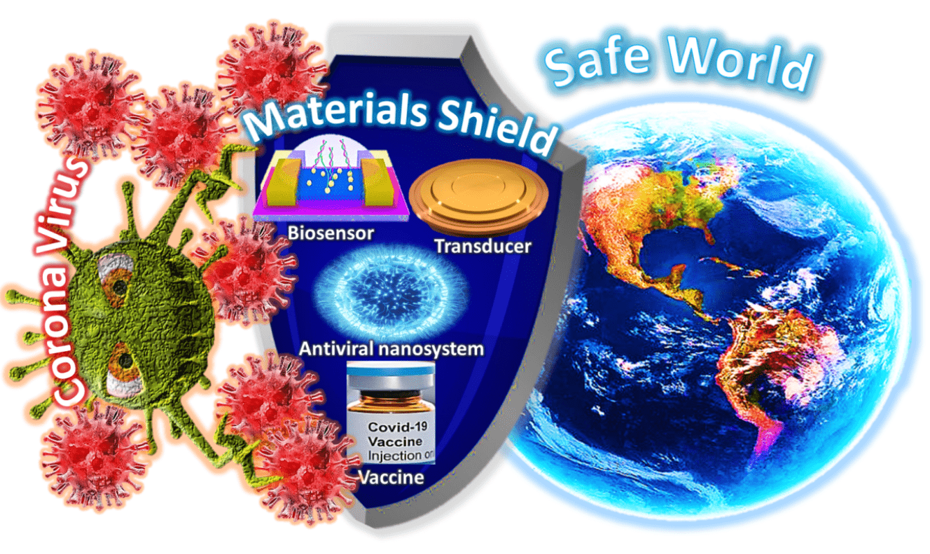 Materials science and technology contribution in combating COVID-19, for safer world